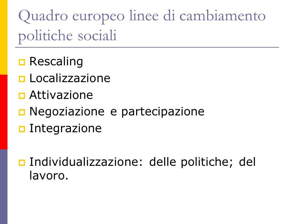 Quadro europeo linee di cambiamento politiche sociali Rescaling Localizzazione Attivazione Negoziazione e partecipazione Integrazione Individualizzazione: delle politiche; del lavoro.