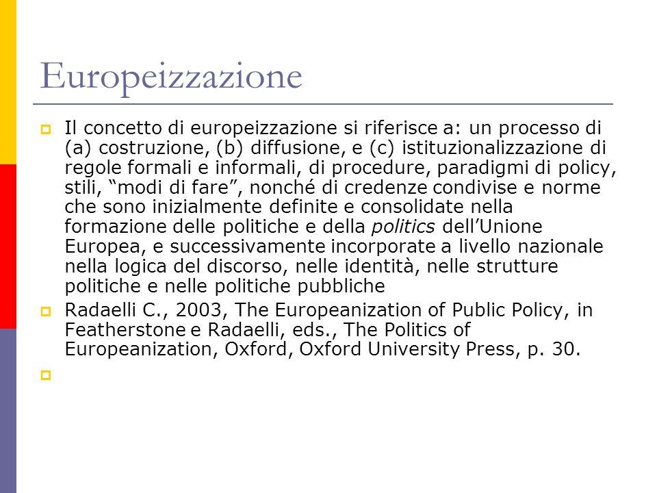Europeizzazione Il concetto di europeizzazione si riferisce a: un processo di (a) costruzione, (b) diffusione, e (c) istituzionalizzazione di regole f