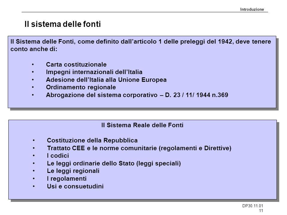 DP30.11.01 11 Il sistema delle fonti Il Sistema delle Fonti, come definito dallarticolo 1 delle preleggi del 1942, deve tenere conto anche di: Carta c