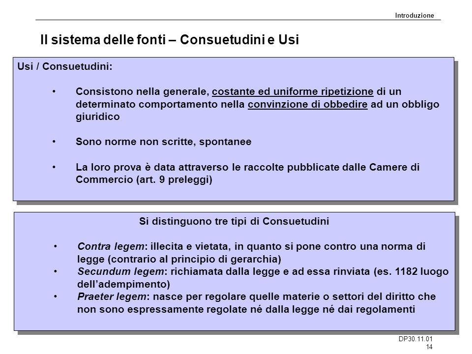 DP30.11.01 14 Il sistema delle fonti – Consuetudini e Usi Usi / Consuetudini: Consistono nella generale, costante ed uniforme ripetizione di un determ