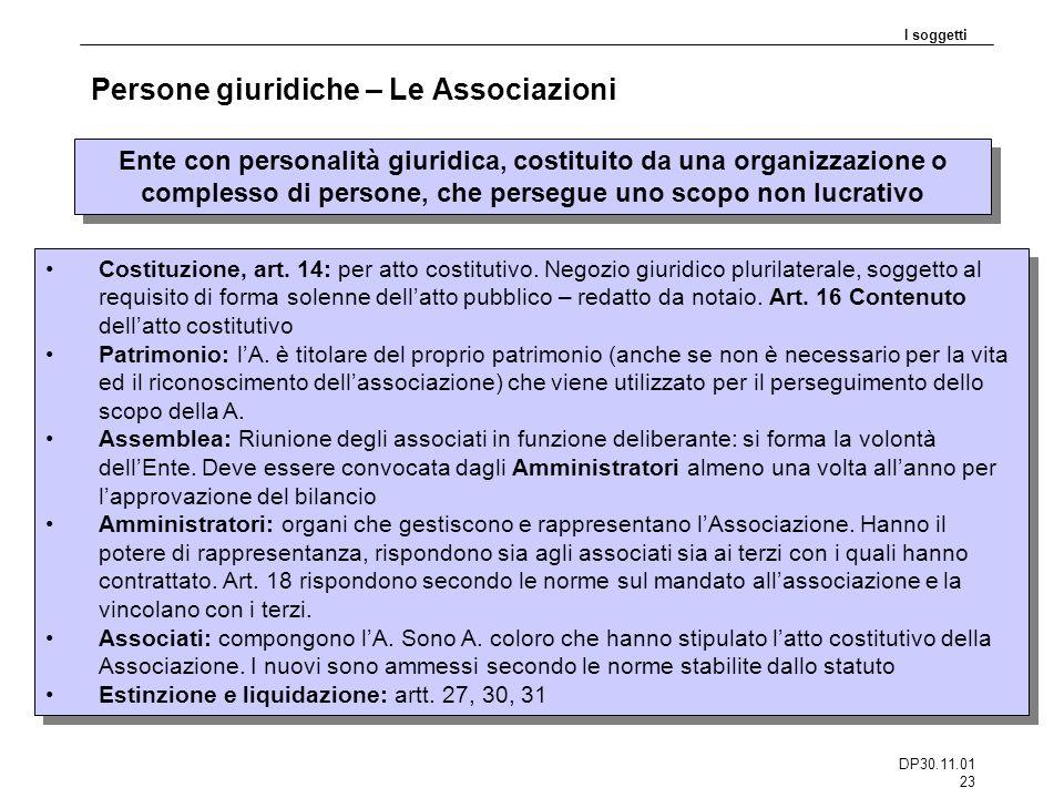 DP30.11.01 23 Persone giuridiche – Le Associazioni I soggetti Ente con personalità giuridica, costituito da una organizzazione o complesso di persone,