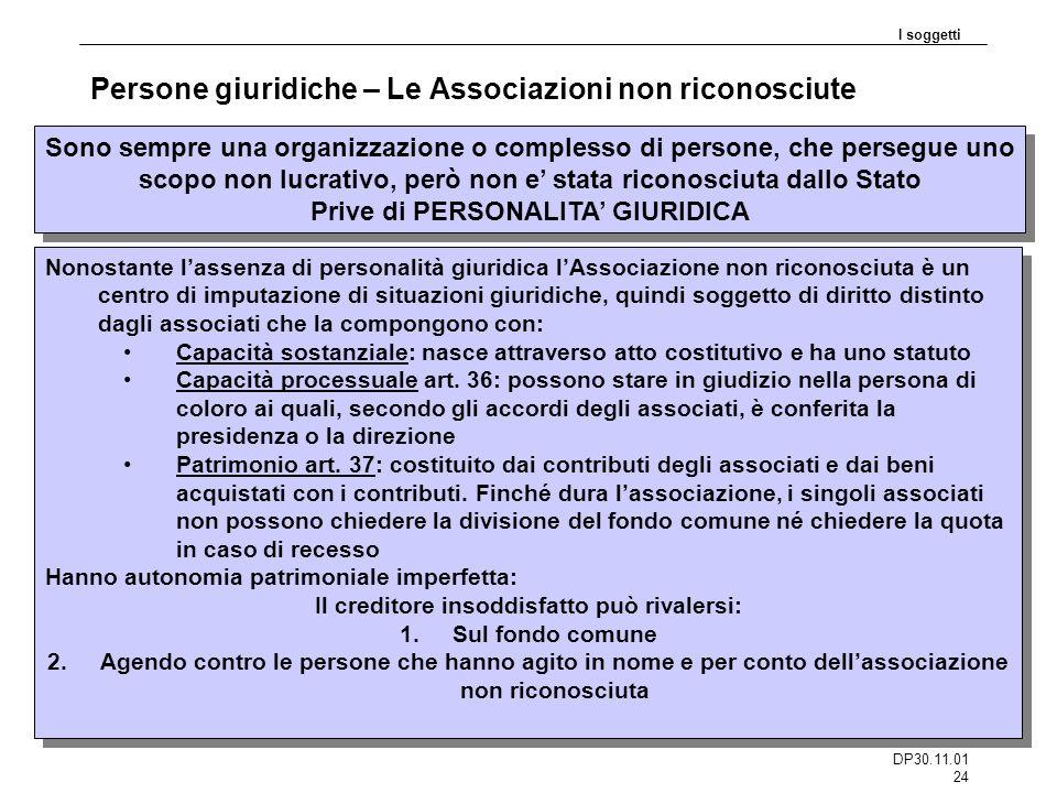 DP30.11.01 24 Persone giuridiche – Le Associazioni non riconosciute I soggetti Sono sempre una organizzazione o complesso di persone, che persegue uno