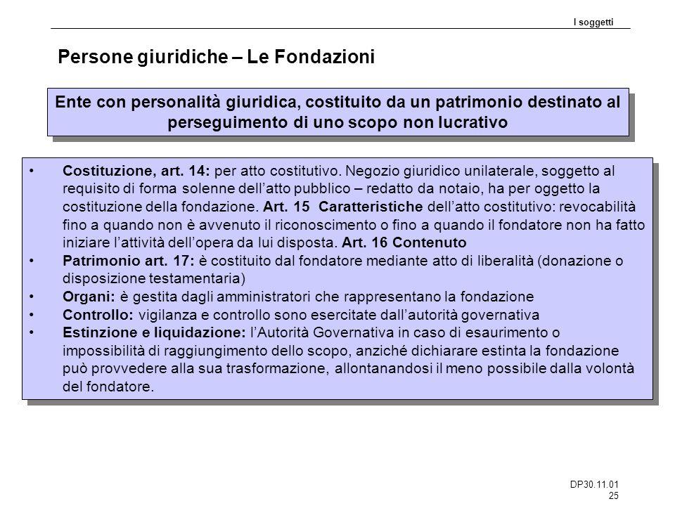 DP30.11.01 25 Persone giuridiche – Le Fondazioni I soggetti Ente con personalità giuridica, costituito da un patrimonio destinato al perseguimento di