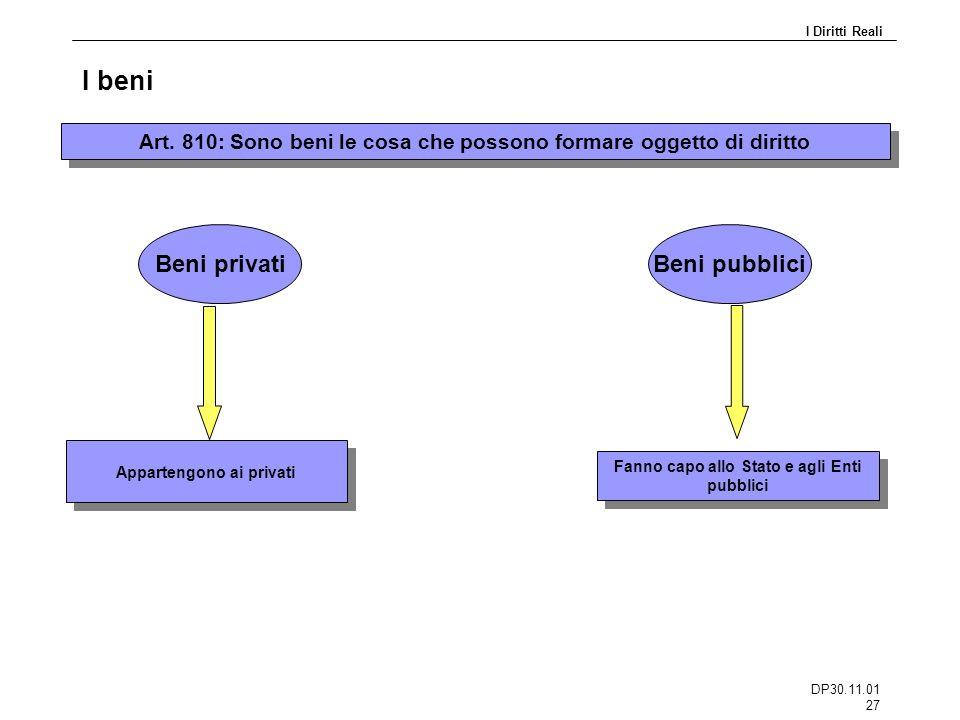 DP30.11.01 27 I beni Art. 810: Sono beni le cosa che possono formare oggetto di diritto Beni privatiBeni pubblici Appartengono ai privati Fanno capo a