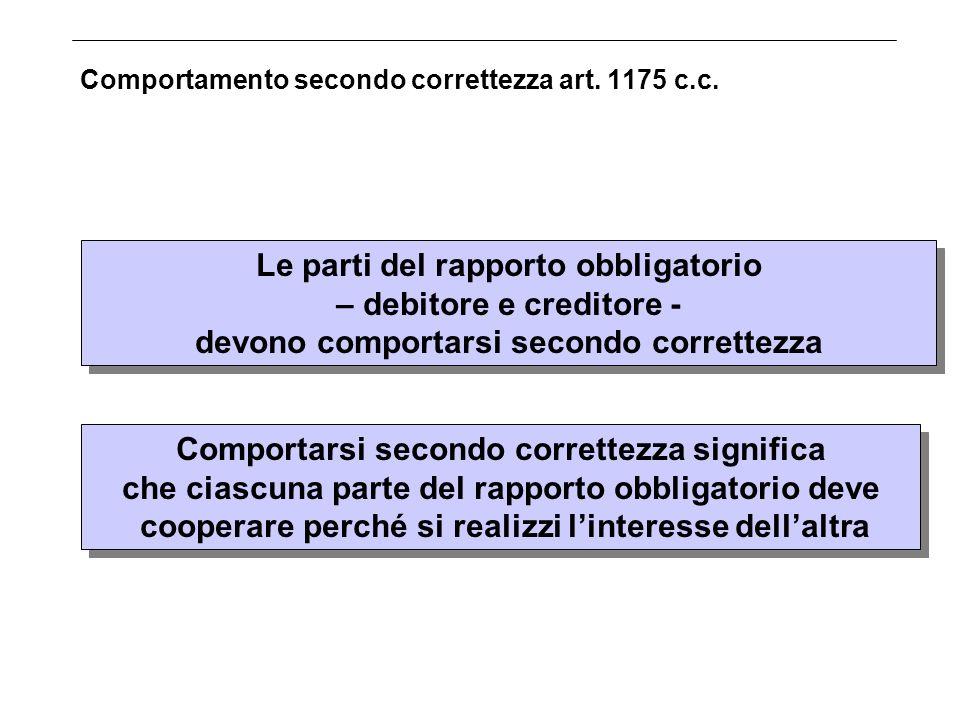 Comportamento secondo correttezza art. 1175 c.c. Le parti del rapporto obbligatorio – debitore e creditore - devono comportarsi secondo correttezza Le