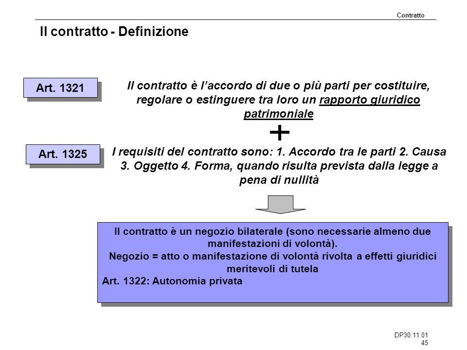 DP30.11.01 45 Il contratto - Definizione Art. 1321 Il contratto è laccordo di due o più parti per costituire, regolare o estinguere tra loro un rappor