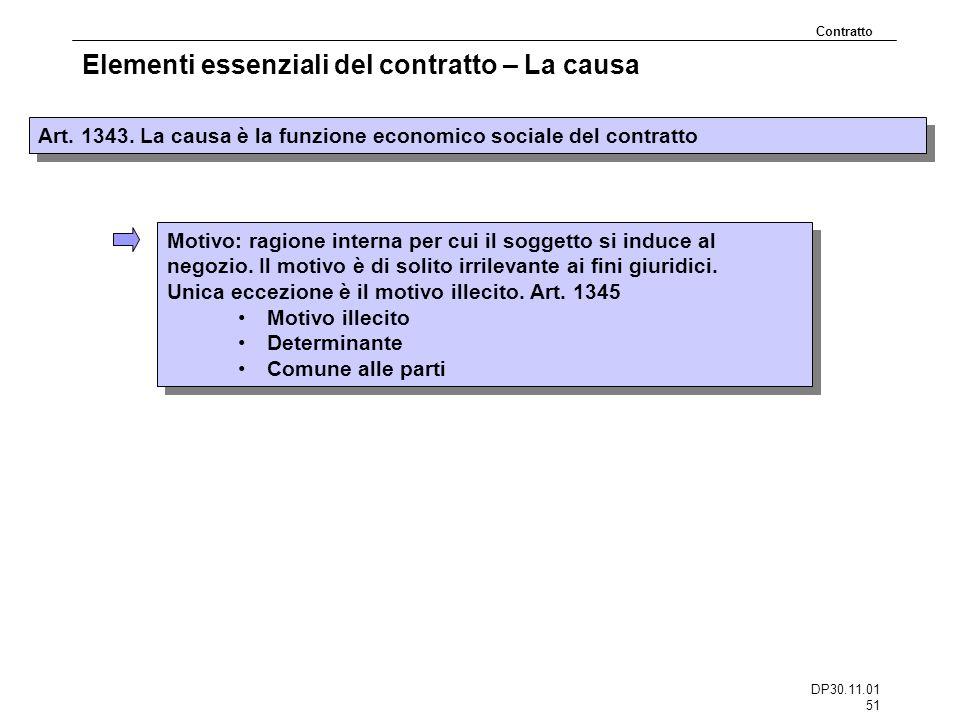 DP30.11.01 51 Elementi essenziali del contratto – La causa Motivo: ragione interna per cui il soggetto si induce al negozio. Il motivo è di solito irr