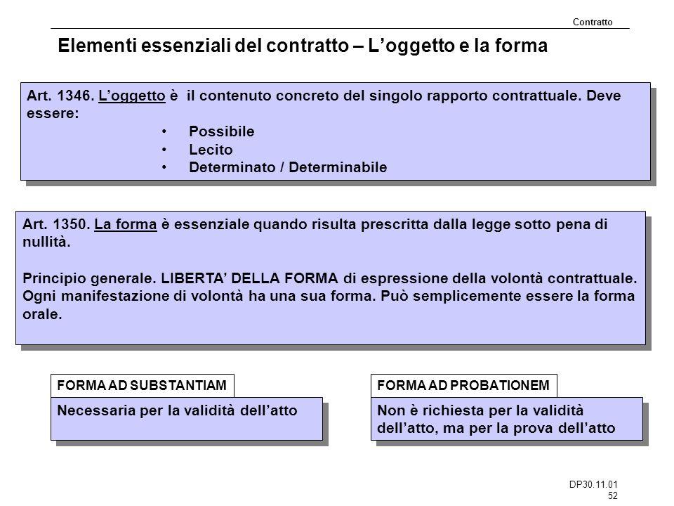 DP30.11.01 52 Elementi essenziali del contratto – Loggetto e la forma Art. 1346. Loggetto è il contenuto concreto del singolo rapporto contrattuale. D