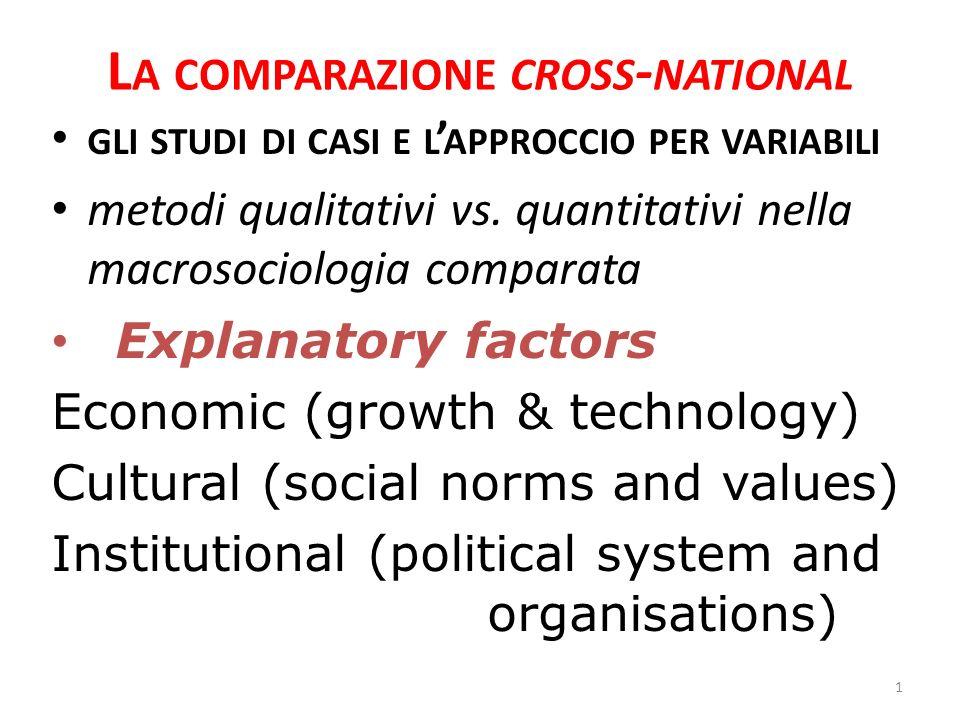 L A COMPARAZIONE CROSS - NATIONAL GLI STUDI DI CASI E L APPROCCIO PER VARIABILI metodi qualitativi vs.