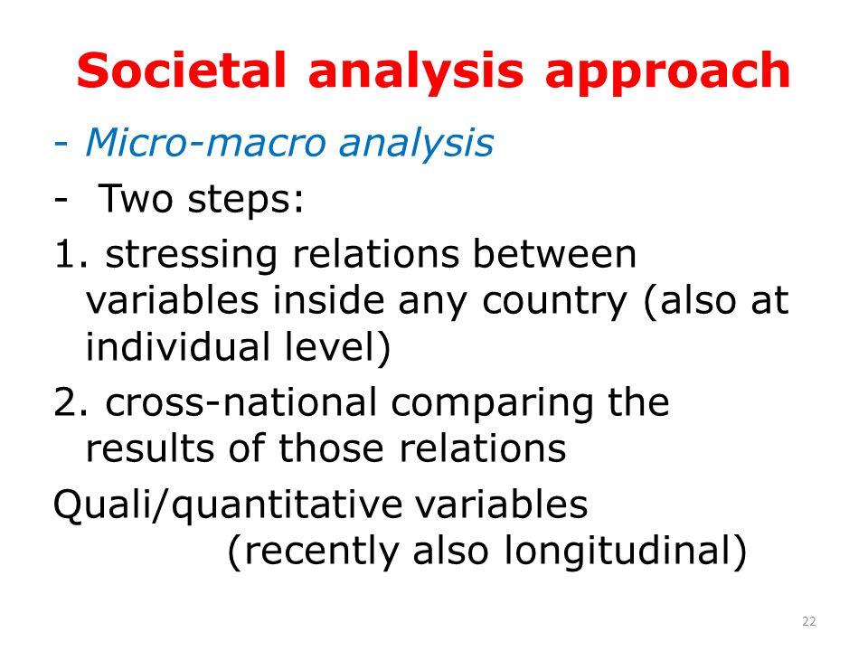 Societal analysis approach -Micro-macro analysis - Two steps: 1.