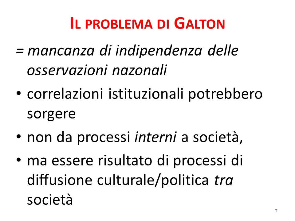 I L PROBLEMA DI G ALTON = mancanza di indipendenza delle osservazioni nazonali correlazioni istituzionali potrebbero sorgere non da processi interni a società, ma essere risultato di processi di diffusione culturale/politica tra società 7