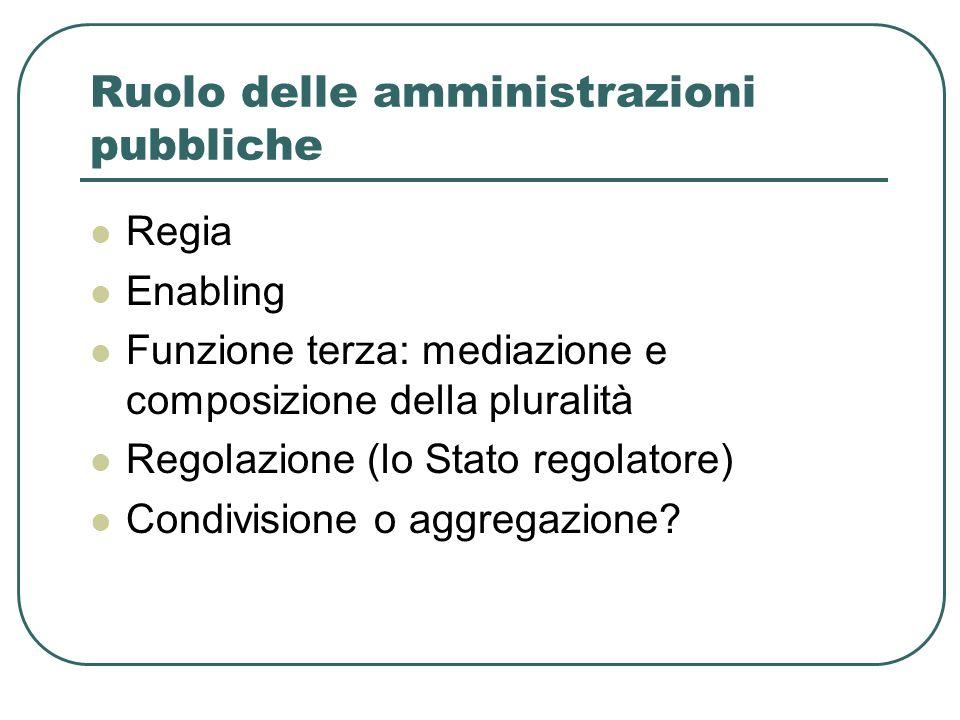 Ruolo delle amministrazioni pubbliche Regia Enabling Funzione terza: mediazione e composizione della pluralità Regolazione (lo Stato regolatore) Condivisione o aggregazione