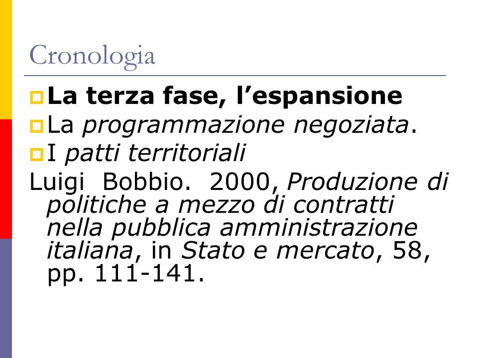 Cronologia La terza fase, lespansione La programmazione negoziata.