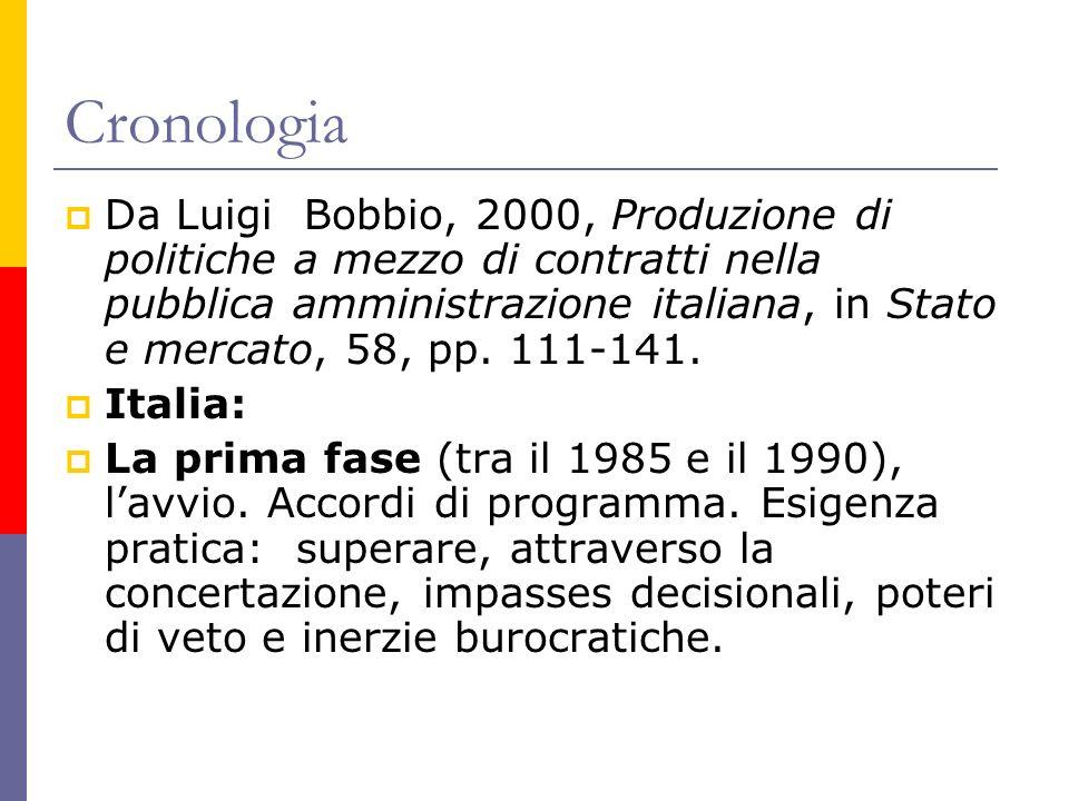 Cronologia Da Luigi Bobbio, 2000, Produzione di politiche a mezzo di contratti nella pubblica amministrazione italiana, in Stato e mercato, 58, pp.