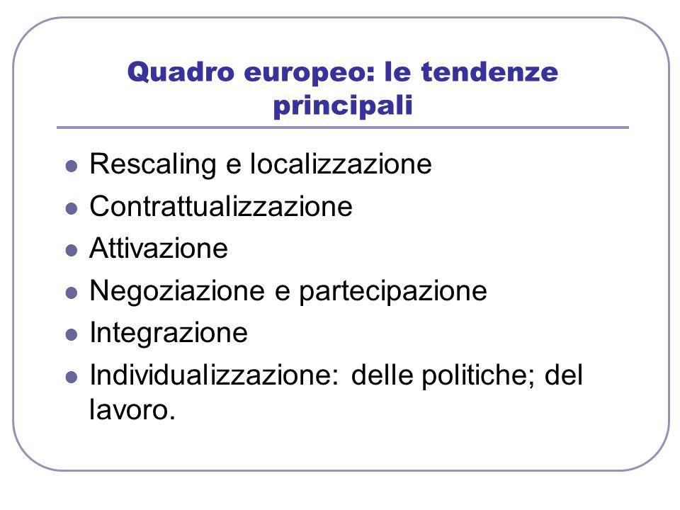 Quadro europeo: le tendenze principali Rescaling e localizzazione Contrattualizzazione Attivazione Negoziazione e partecipazione Integrazione Individualizzazione: delle politiche; del lavoro.