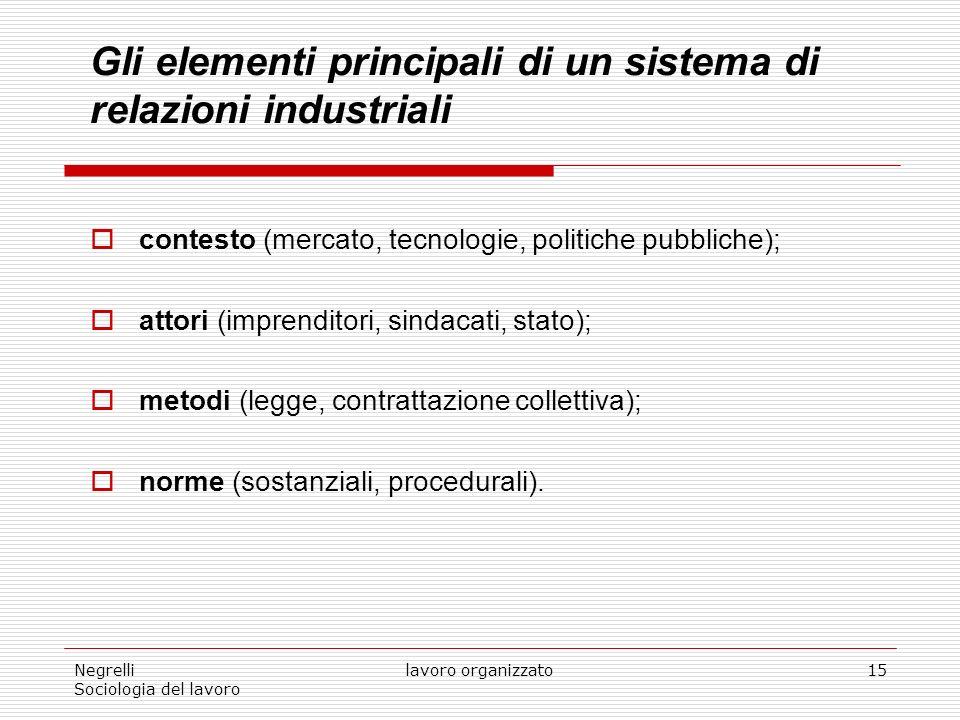 Negrelli Sociologia del lavoro lavoro organizzato15 Gli elementi principali di un sistema di relazioni industriali contesto (mercato, tecnologie, politiche pubbliche); attori (imprenditori, sindacati, stato); metodi (legge, contrattazione collettiva); norme (sostanziali, procedurali).
