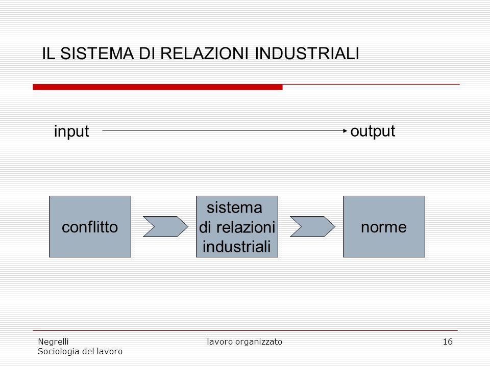 Negrelli Sociologia del lavoro lavoro organizzato16 IL SISTEMA DI RELAZIONI INDUSTRIALI input output conflitto sistema di relazioni industriali norme
