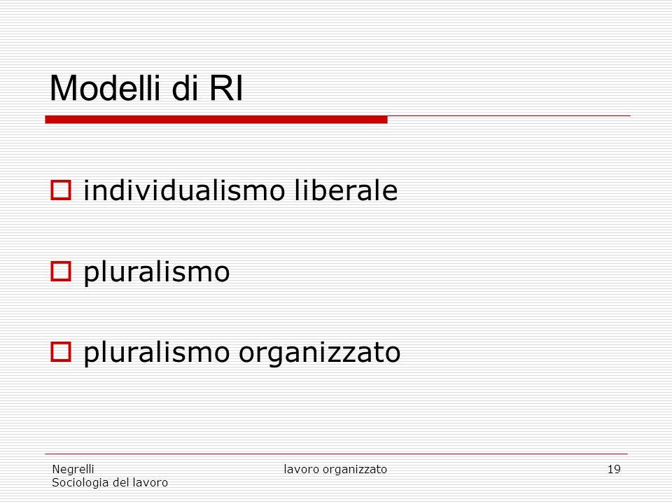 Negrelli Sociologia del lavoro lavoro organizzato19 Modelli di RI individualismo liberale pluralismo pluralismo organizzato