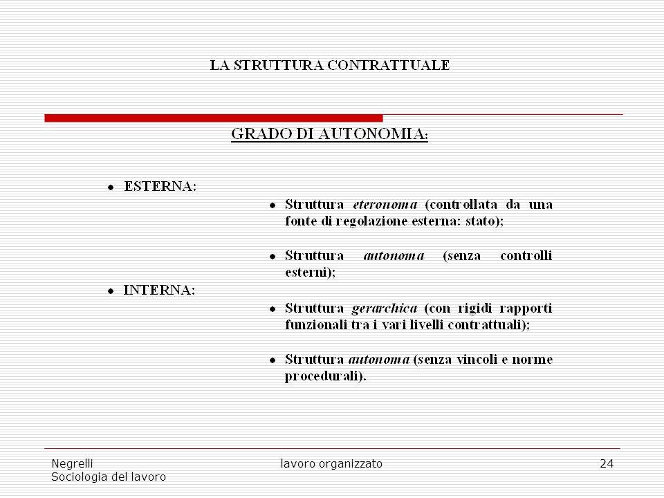 Negrelli Sociologia del lavoro lavoro organizzato24