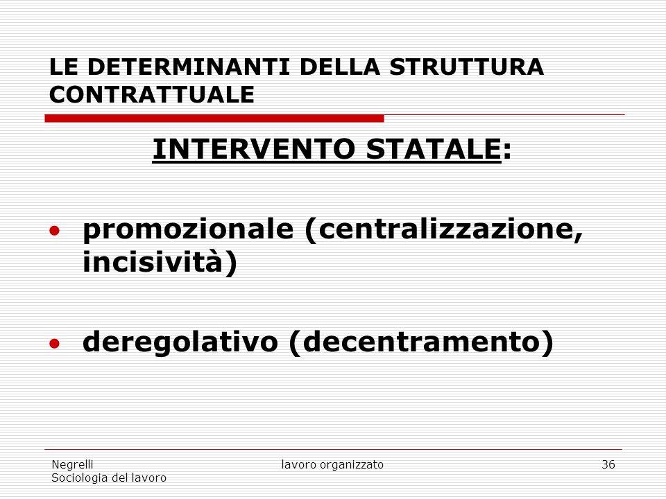 Negrelli Sociologia del lavoro lavoro organizzato36 LE DETERMINANTI DELLA STRUTTURA CONTRATTUALE INTERVENTO STATALE: promozionale (centralizzazione, incisività) deregolativo (decentramento)