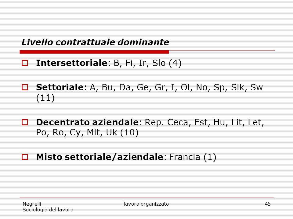 Negrelli Sociologia del lavoro lavoro organizzato45 Livello contrattuale dominante Intersettoriale: B, Fi, Ir, Slo (4) Settoriale: A, Bu, Da, Ge, Gr, I, Ol, No, Sp, Slk, Sw (11) Decentrato aziendale: Rep.