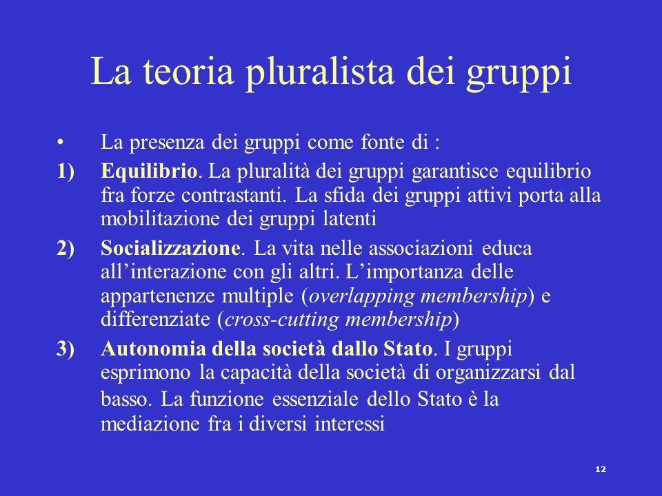 12 La teoria pluralista dei gruppi La presenza dei gruppi come fonte di : 1)Equilibrio. La pluralità dei gruppi garantisce equilibrio fra forze contra
