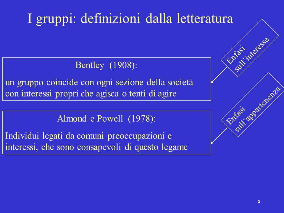 2 I gruppi: definizioni dalla letteratura Bentley (1908): un gruppo coincide con ogni sezione della società con interessi propri che agisca o tenti di