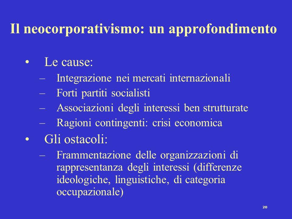 20 Il neocorporativismo: un approfondimento Le cause: –Integrazione nei mercati internazionali –Forti partiti socialisti –Associazioni degli interessi