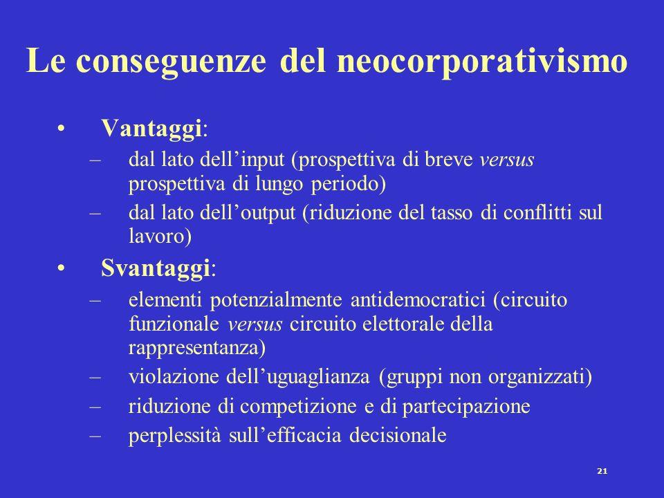 21 Le conseguenze del neocorporativismo Vantaggi: –dal lato dellinput (prospettiva di breve versus prospettiva di lungo periodo) –dal lato delloutput