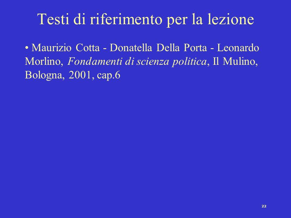 22 Testi di riferimento per la lezione Maurizio Cotta - Donatella Della Porta - Leonardo Morlino, Fondamenti di scienza politica, Il Mulino, Bologna,