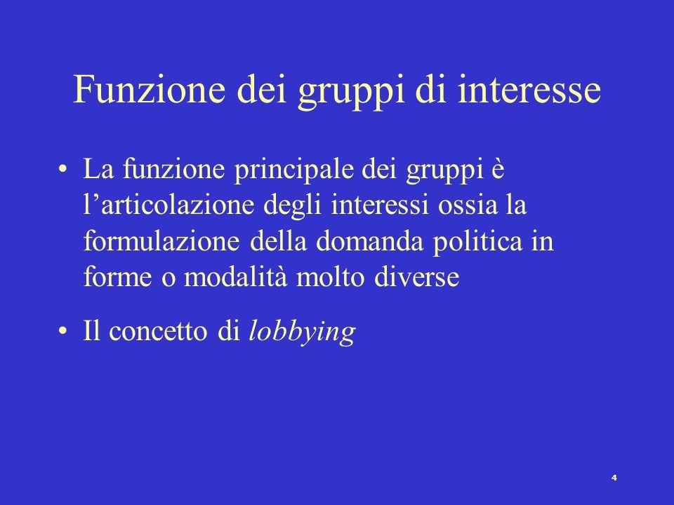 4 Funzione dei gruppi di interesse La funzione principale dei gruppi è larticolazione degli interessi ossia la formulazione della domanda politica in