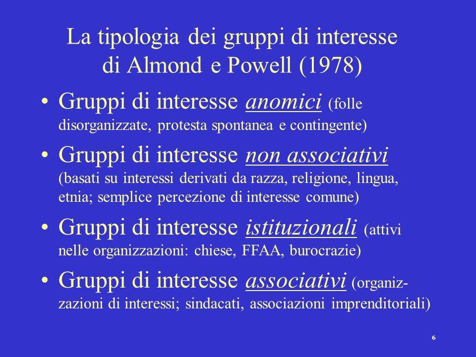 6 La tipologia dei gruppi di interesse di Almond e Powell (1978) Gruppi di interesse anomici (folle disorganizzate, protesta spontanea e contingente)