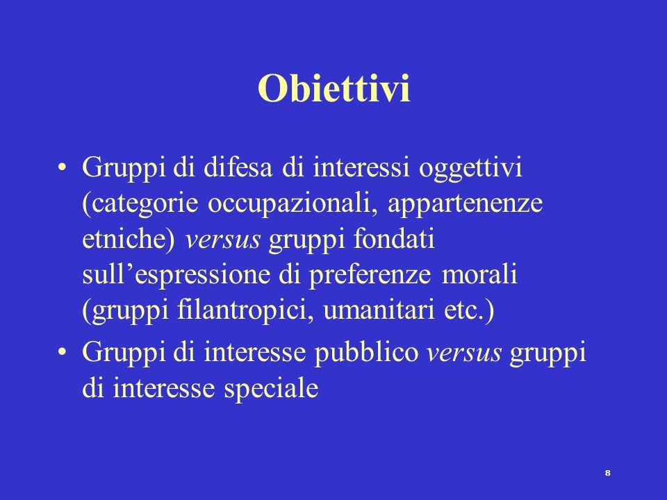 8 Obiettivi Gruppi di difesa di interessi oggettivi (categorie occupazionali, appartenenze etniche) versus gruppi fondati sullespressione di preferenz