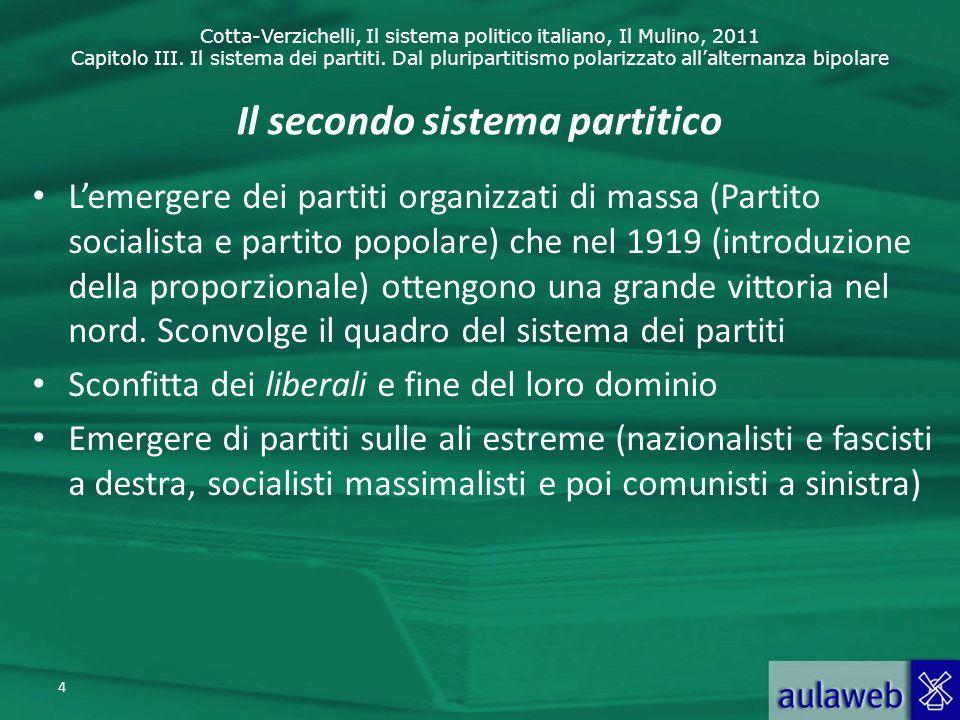 Cotta-Verzichelli, Il sistema politico italiano, Il Mulino, 2011 Capitolo III.