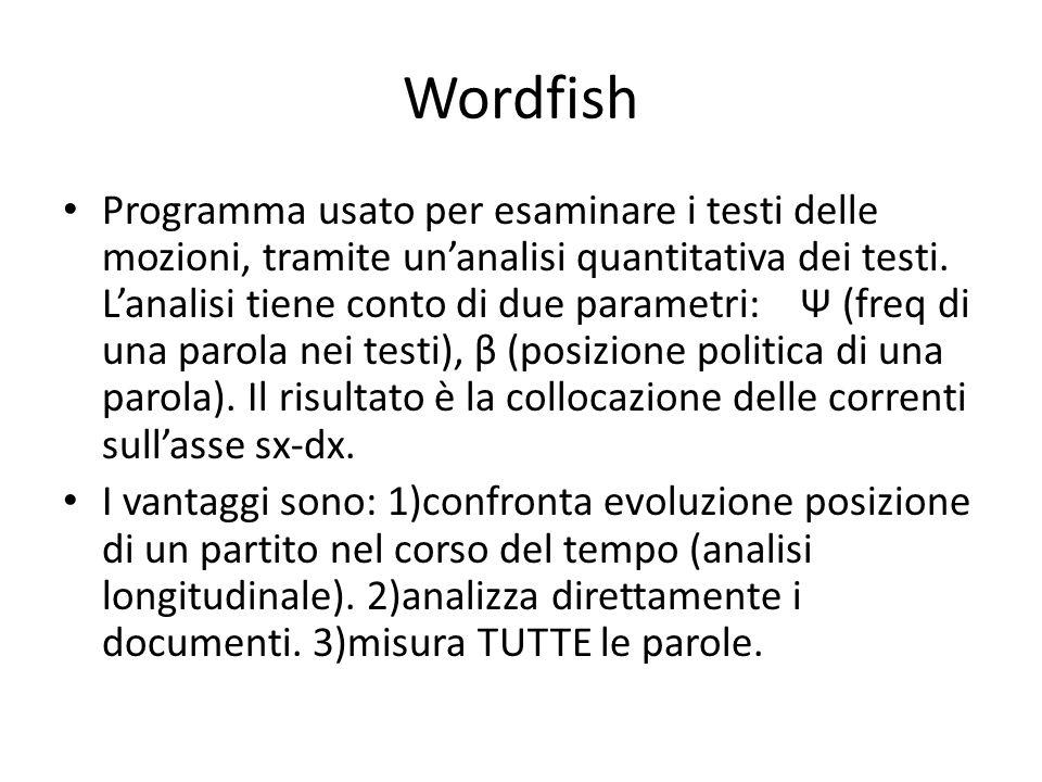 Wordfish Programma usato per esaminare i testi delle mozioni, tramite unanalisi quantitativa dei testi. Lanalisi tiene conto di due parametri: Ψ (freq