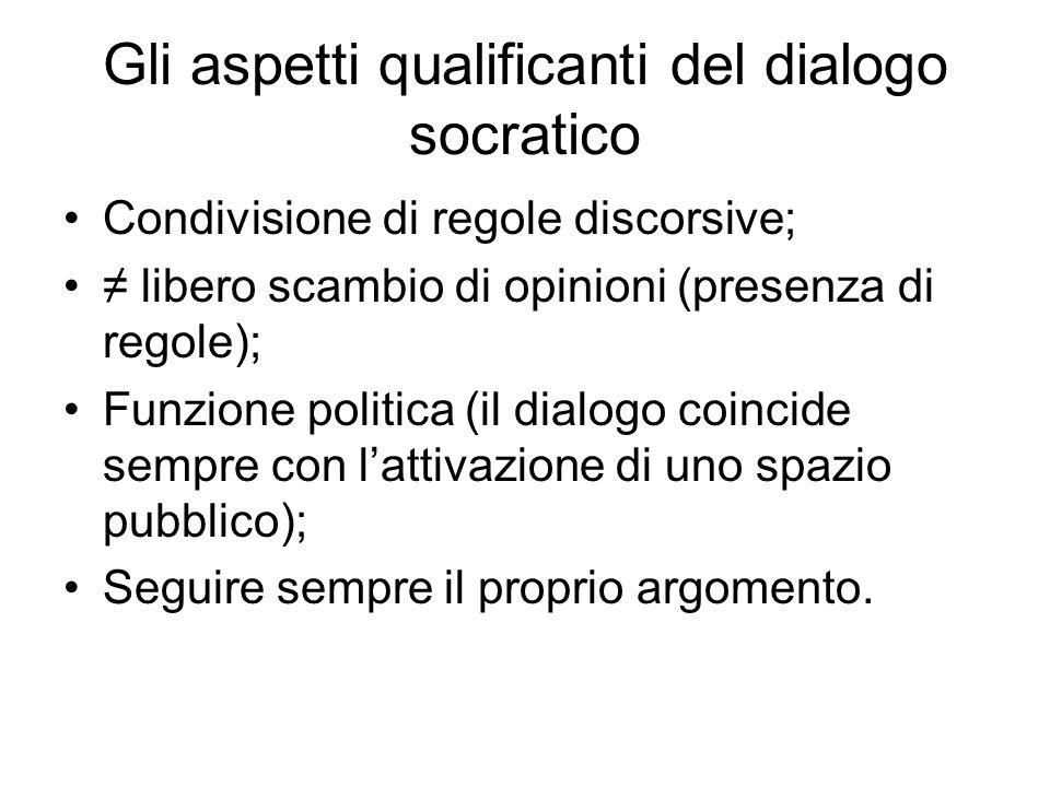 Gli aspetti qualificanti del dialogo socratico Condivisione di regole discorsive; libero scambio di opinioni (presenza di regole); Funzione politica (il dialogo coincide sempre con lattivazione di uno spazio pubblico); Seguire sempre il proprio argomento.
