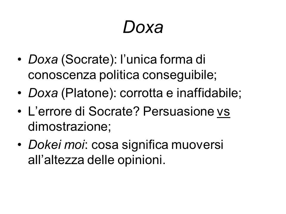Doxa Doxa (Socrate): lunica forma di conoscenza politica conseguibile; Doxa (Platone): corrotta e inaffidabile; Lerrore di Socrate.