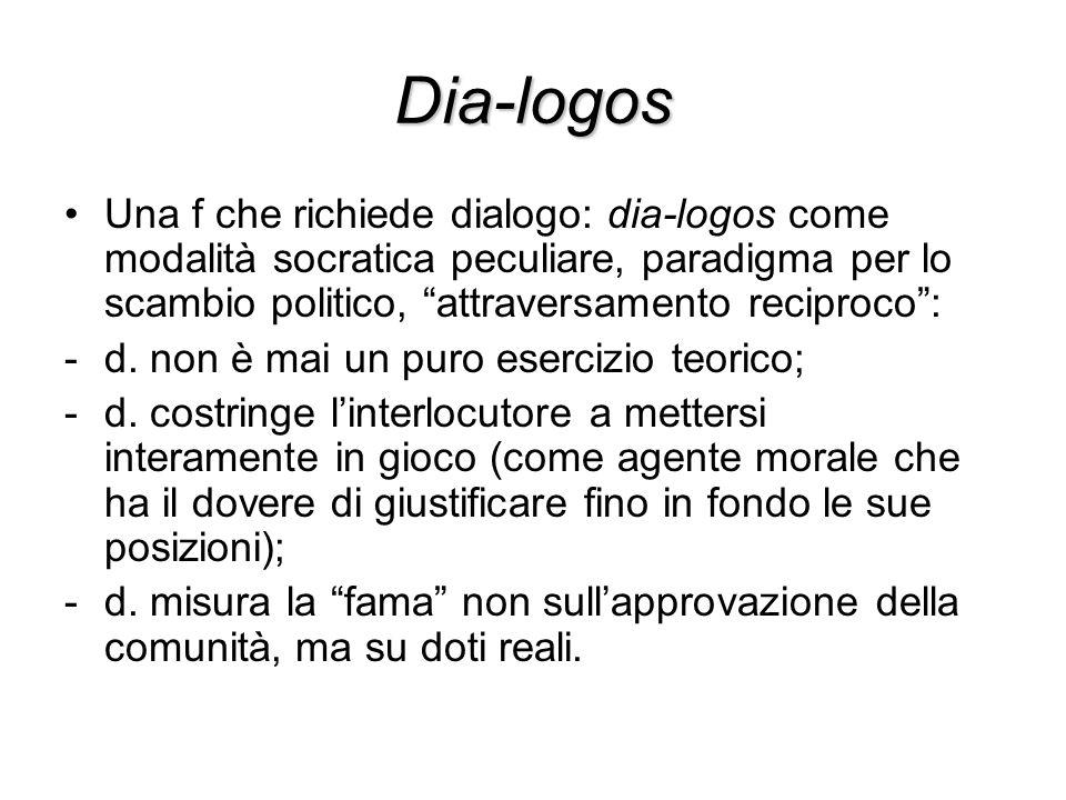Dia-logos Una f che richiede dialogo: dia-logos come modalità socratica peculiare, paradigma per lo scambio politico, attraversamento reciproco: -d.