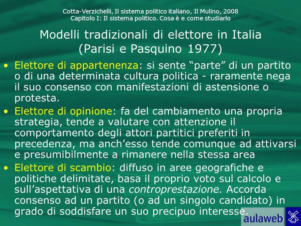Cotta-Verzichelli, Il sistema politico italiano, Il Mulino, 2008 Capitolo I: Il sistema politico. Cosa è e come studiarlo Modelli tradizionali di elet