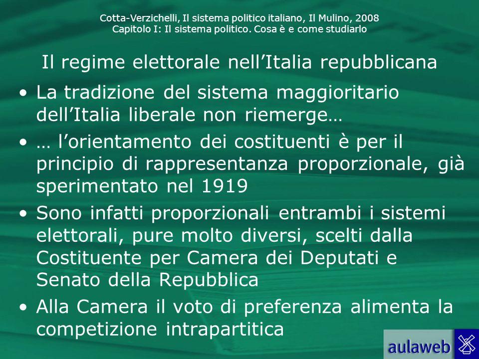 Cotta-Verzichelli, Il sistema politico italiano, Il Mulino, 2008 Capitolo I: Il sistema politico. Cosa è e come studiarlo Il regime elettorale nellIta