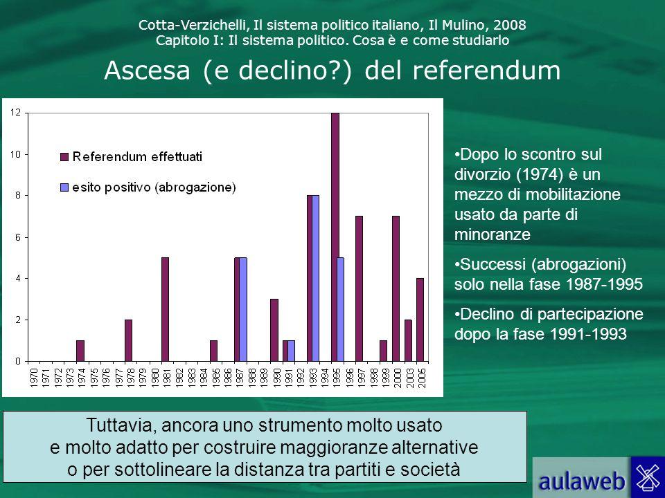 Cotta-Verzichelli, Il sistema politico italiano, Il Mulino, 2008 Capitolo I: Il sistema politico. Cosa è e come studiarlo Ascesa (e declino?) del refe