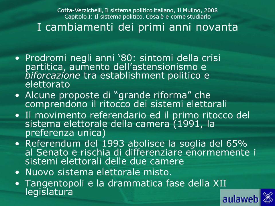 Cotta-Verzichelli, Il sistema politico italiano, Il Mulino, 2008 Capitolo I: Il sistema politico. Cosa è e come studiarlo I cambiamenti dei primi anni