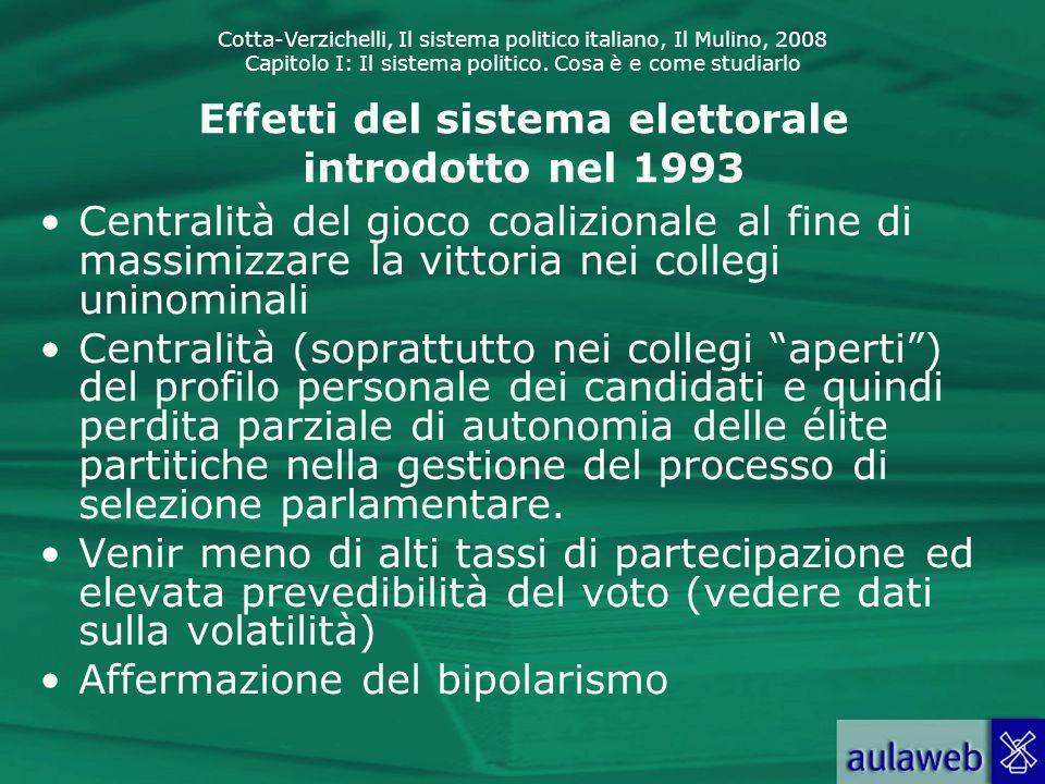 Cotta-Verzichelli, Il sistema politico italiano, Il Mulino, 2008 Capitolo I: Il sistema politico. Cosa è e come studiarlo Effetti del sistema elettora