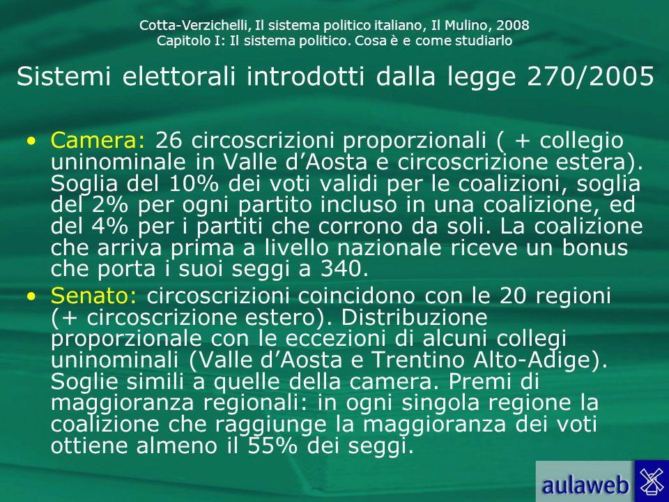 Cotta-Verzichelli, Il sistema politico italiano, Il Mulino, 2008 Capitolo I: Il sistema politico. Cosa è e come studiarlo Sistemi elettorali introdott