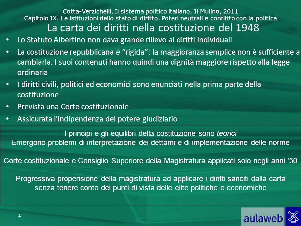 Cotta-Verzichelli, Il sistema politico italiano, Il Mulino, 2011 Capitolo IX. Le istituzioni dello stato di diritto. Poteri neutrali e conflitto con l