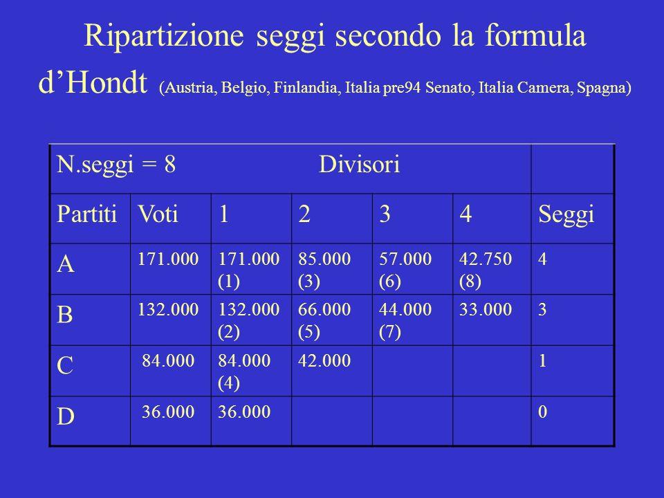 Formule elettorali secondo Lijphart (1999) Formule maggioritarie Formule semiproporzionali Rappresentanza proporzionale Maggioritario semplice India,