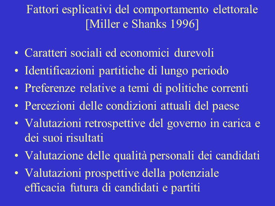 Effetti combinati dei sistemi elettorali e partitici (Sartori 1996) Sistema elettorale Sistema partitico ForteDebole Strutturato Effetto riduttivo del