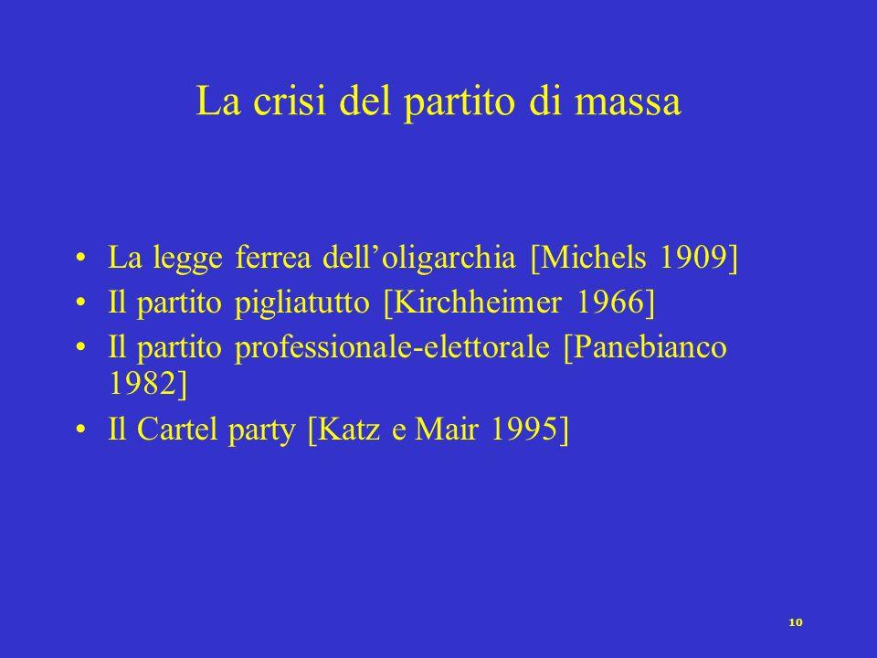 9 Unità di base dei partiti (Duverger) ComitatoSezioneCellulaMilizia N. componenti Nucleo notabili (10-5) Organismo di massa Organismo ristretto Picco