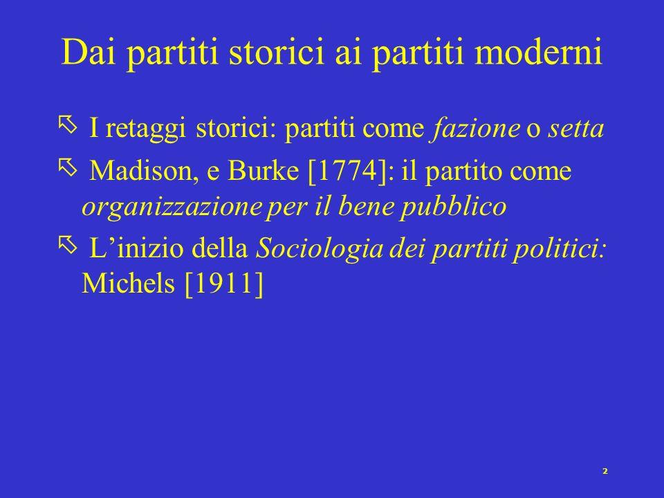12 Critica a Michels e approccio organizzativo allo studio dei partiti di Panebianco I dirigenti partitici non godono di unautonomia assoluta.