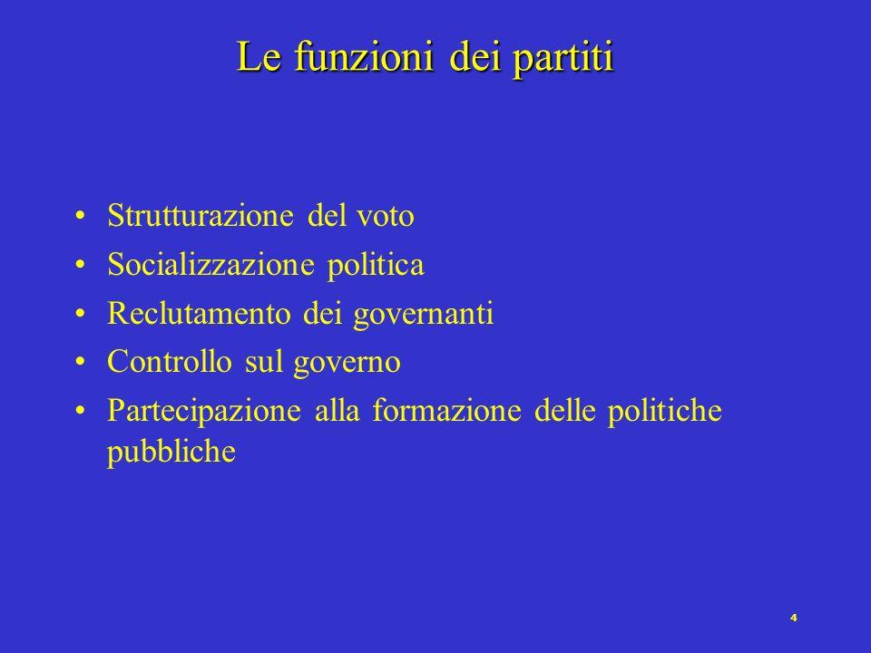 4 Le funzioni dei partiti Strutturazione del voto Socializzazione politica Reclutamento dei governanti Controllo sul governo Partecipazione alla formazione delle politiche pubbliche